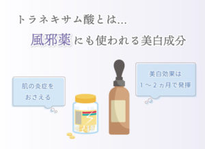 トラネキサム酸とは… 風邪薬にも使われる美白成分 肌の炎症をおさえる 美白効果は1~2ヵ月で発揮