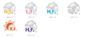 フラーレンのロゴ