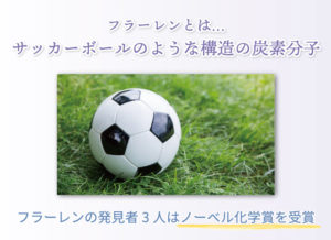 フラーレンとは… サッカーボールのような構造の炭素分子 フラーレンの発見者3人はノーベル化学賞を受賞