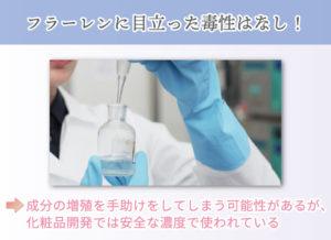 フラーレンに目立った毒性はなし! 成分の増殖を手助けをしてしまう可能性があるが、 化粧品開発では安全な濃度で使われている