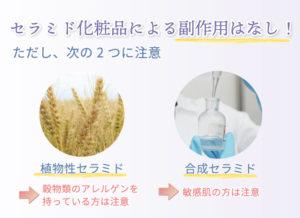 セラミド化粧品による副作用はなし! ただし、次の2つに注意 植物性セラミド 合成セラミド 穀物類のアレルゲンを持っている方は注意 敏感肌の方は注意