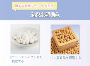 黒ずみ改善スキンケア方法 たるんだ毛穴 ①コラーゲンペプチドを摂取する ②大豆食品を摂取する