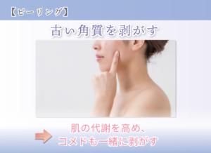 【ピーリング】 古い角質を剥がす 肌の代謝を高め、 コメドも一緒に剥がす