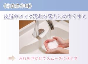 《②洗浄作用》 皮脂やメイク汚れを落としやすくする 汚れを浮かせてスムーズに落とす